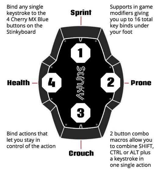 Stinkyboard (5)